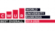WITH ITS EDUCATION QUALITY YSU IS IN THE LIST OF WORLD'S BEST UNIVERSITIES